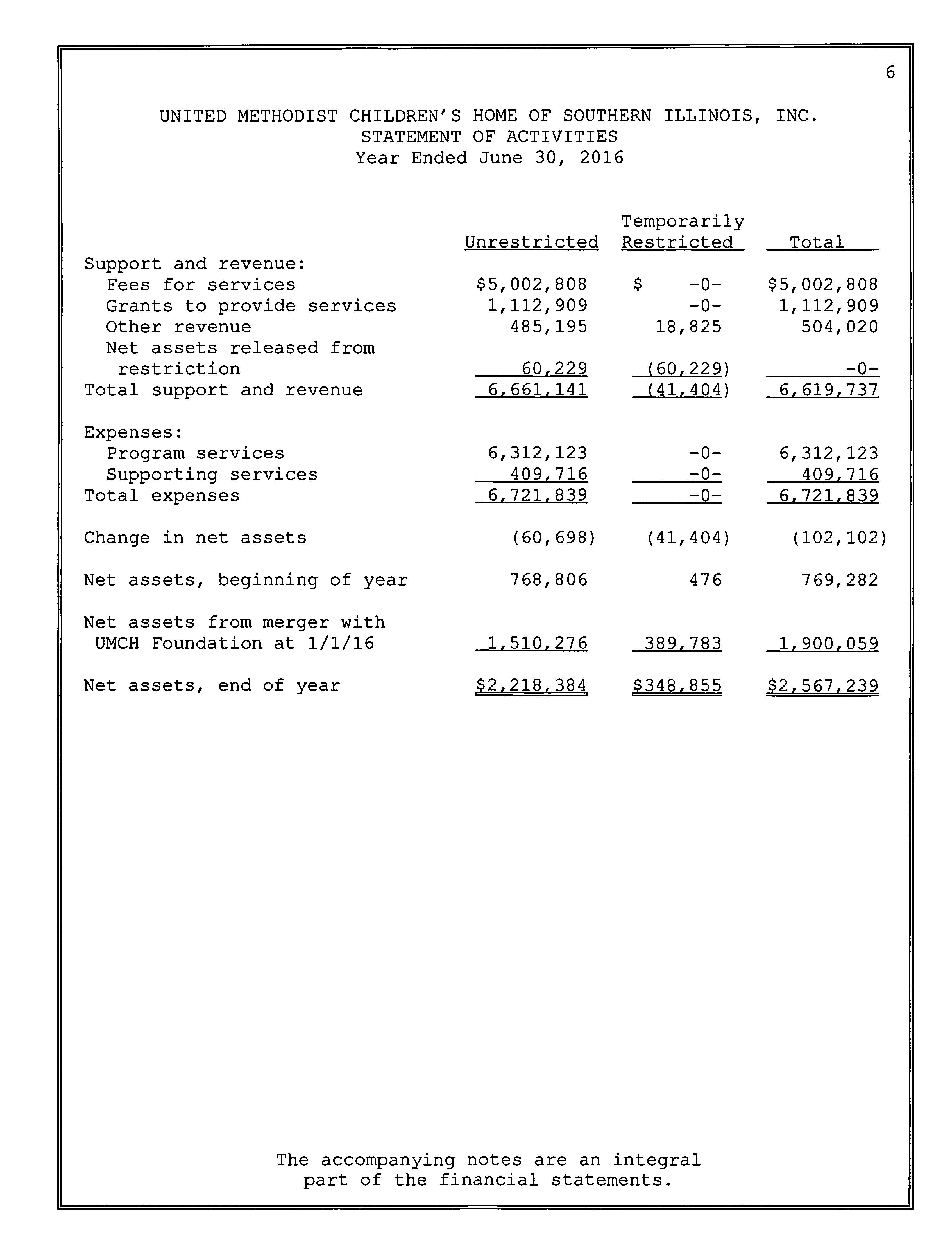 FY16 Audited Financial Statements_Page_10