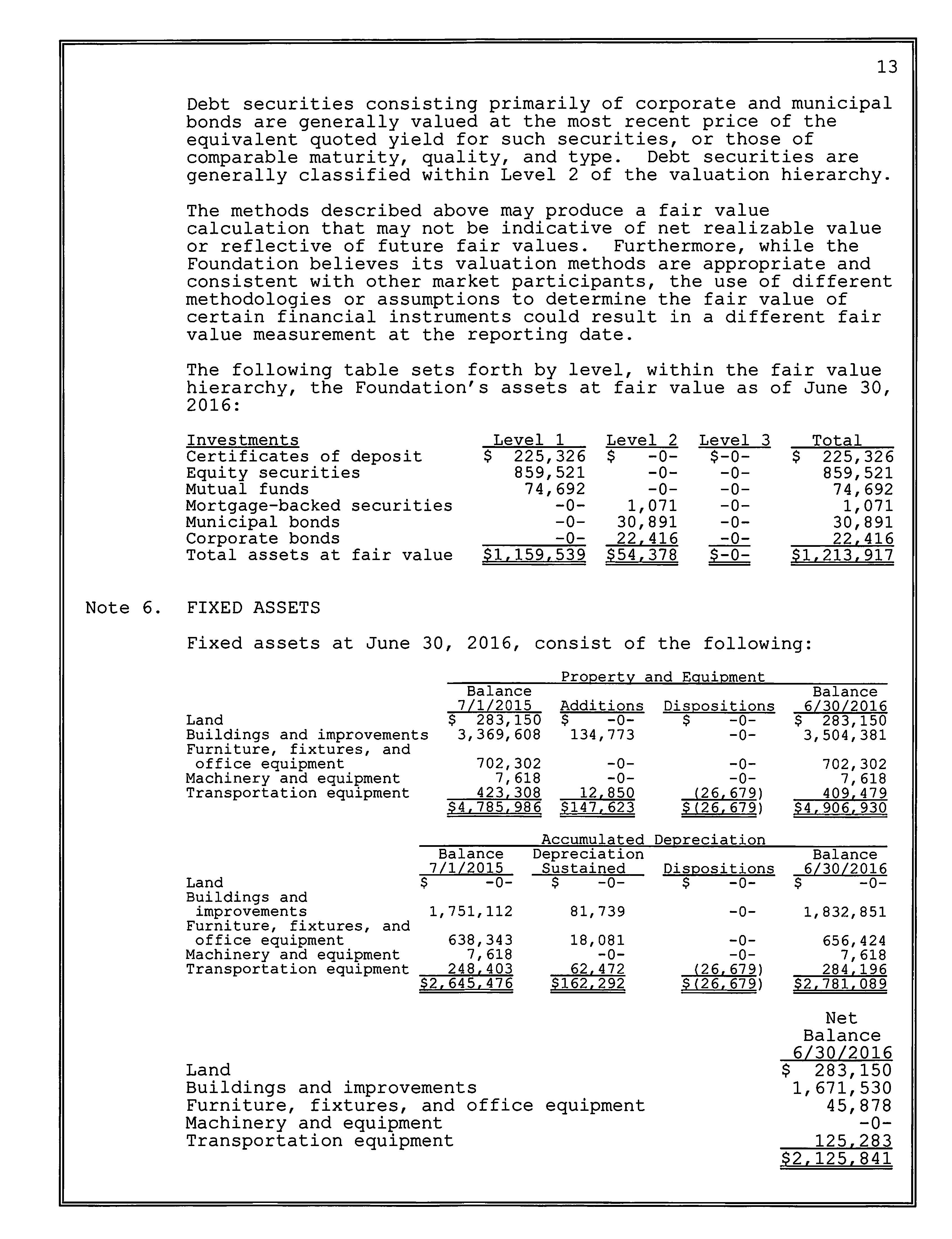 FY16 Audited Financial Statements_Page_17