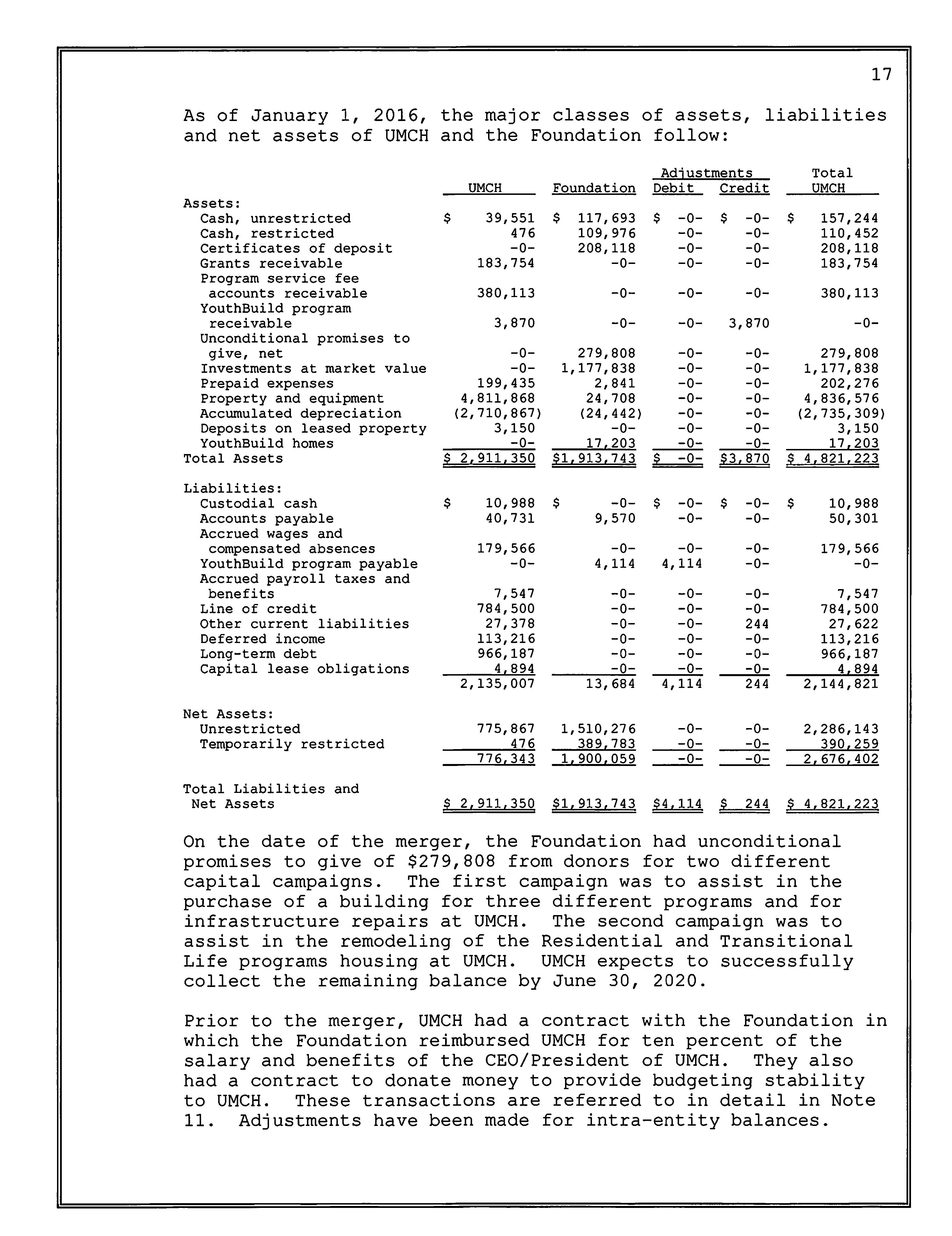 FY16 Audited Financial Statements_Page_21