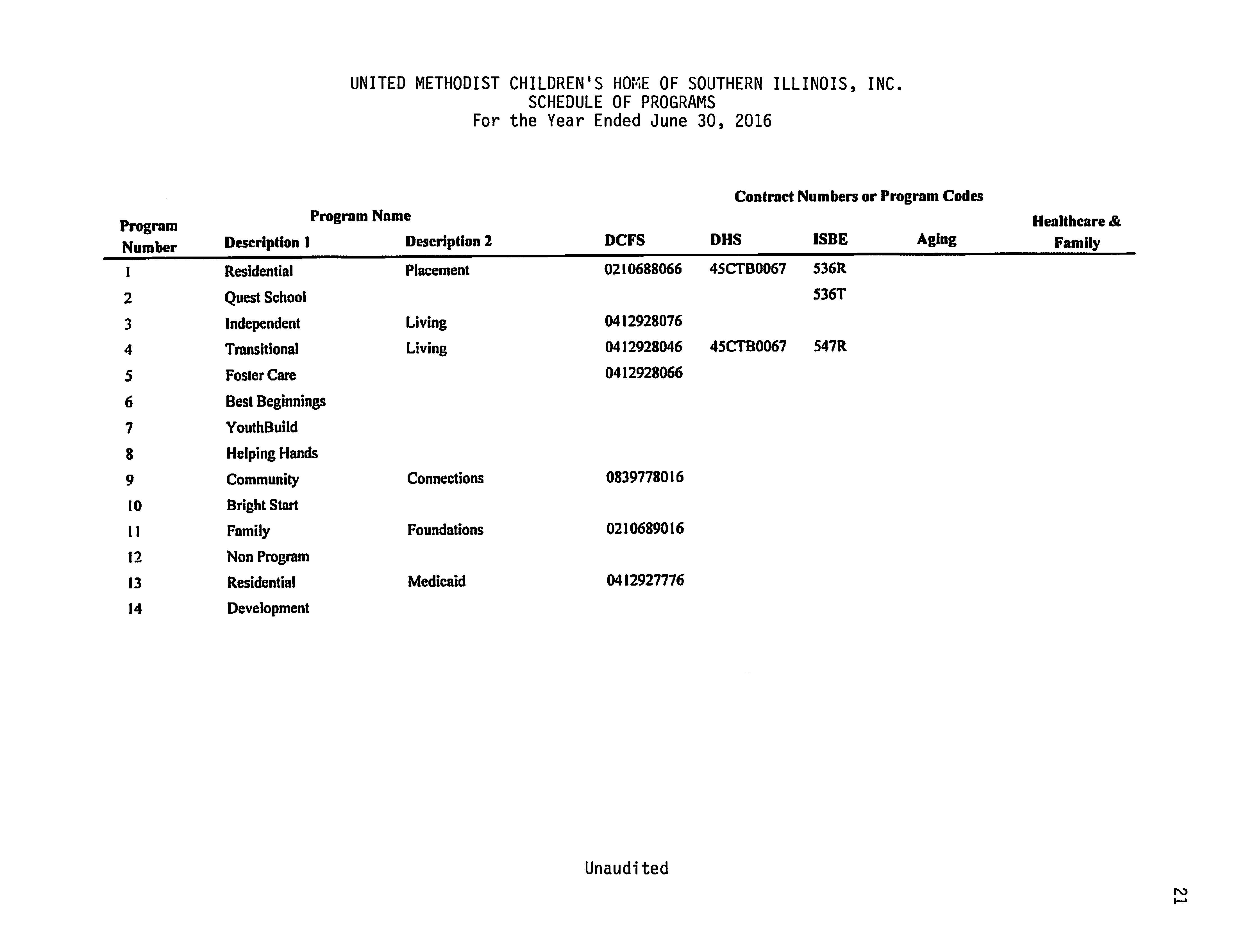 FY16 Audited Financial Statements_Page_28